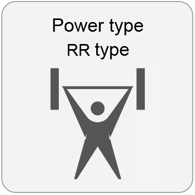 Power type
